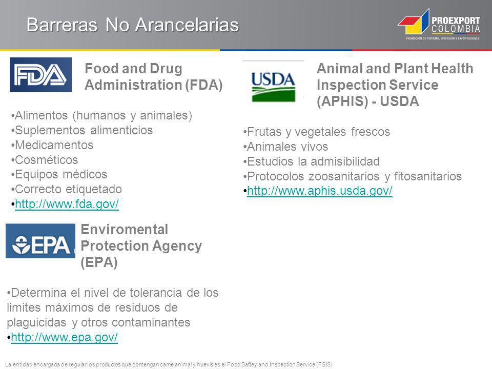Food and Drug Administration (FDA) Alimentos (humanos y animales) Suplementos alimenticios Medicamentos Cosméticos Equipos médicos Correcto etiquetado