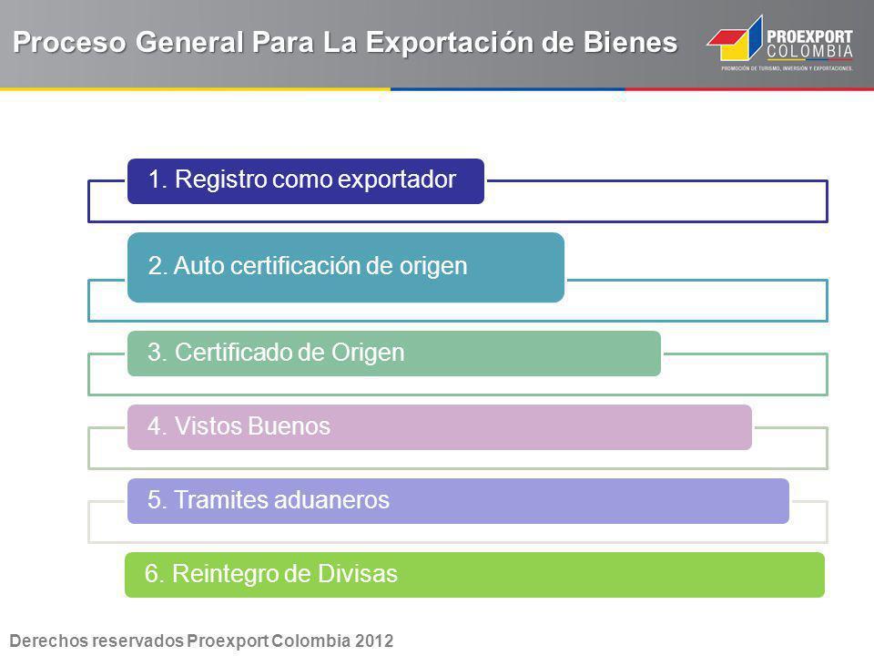 Proceso General Para La Exportación de Bienes 1. Registro como exportador 2. Auto certificación de origen 3. Certificado de Origen4. Vistos Buenos5. T