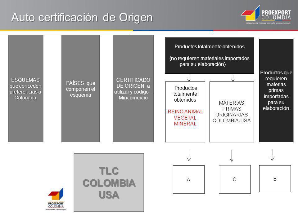 ESQUEMAS que conceden preferencias a Colombia PAÍSES que componen el esquema CERTIFICADO DE ORIGEN a utilizar y código – Mincomercio Productos totalme