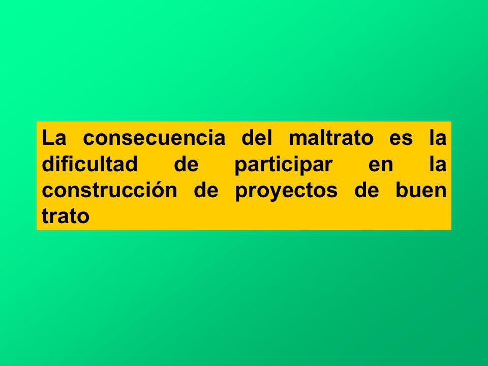 La consecuencia del maltrato es la dificultad de participar en la construcción de proyectos de buen trato