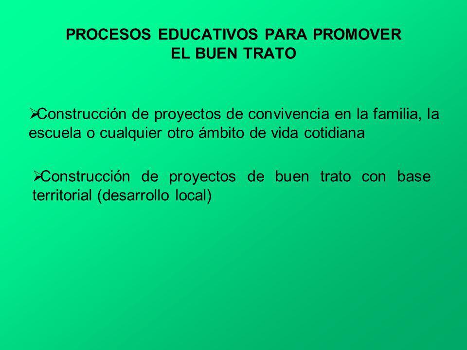 PROCESOS EDUCATIVOS PARA PROMOVER EL BUEN TRATO Construcción de proyectos de convivencia en la familia, la escuela o cualquier otro ámbito de vida cot
