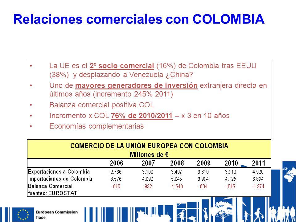 La UE es el 2º socio comercial (16%) de Colombia tras EEUU (38%) y desplazando a Venezuela ¿China.