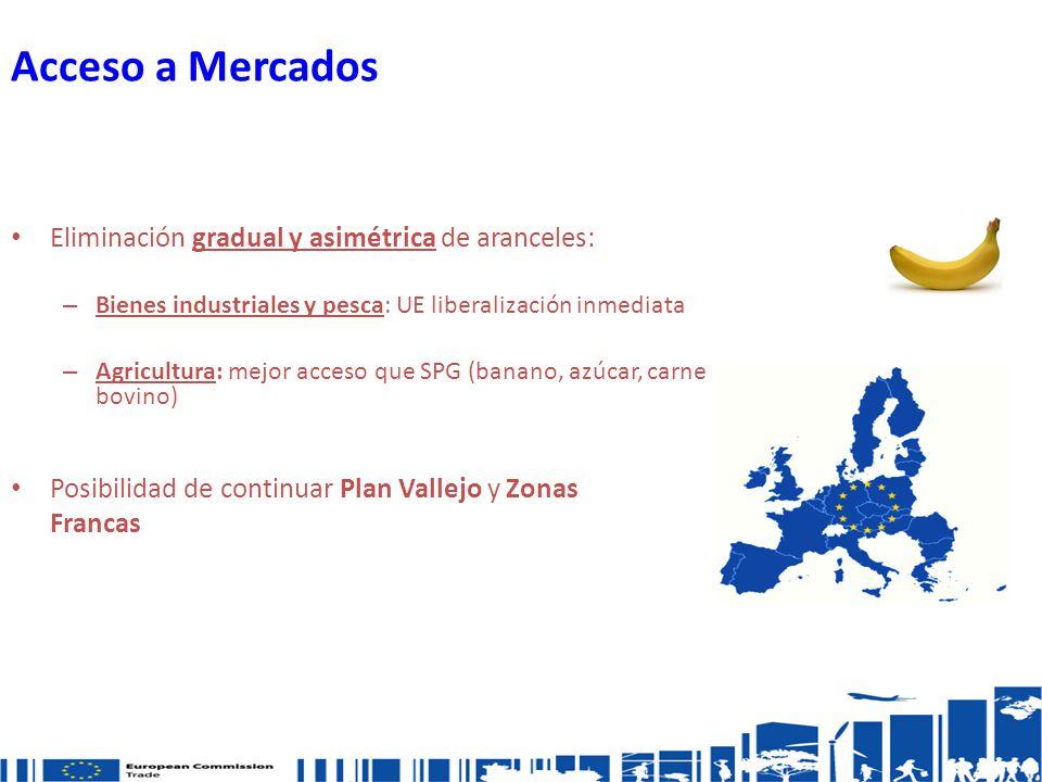 Acceso a Mercados Eliminación gradual y asimétrica de aranceles: – Bienes industriales y pesca: UE liberalización inmediata – Agricultura: mejor acceso que SPG (banano, azúcar, carne bovino) Posibilidad de continuar Plan Vallejo y Zonas Francas