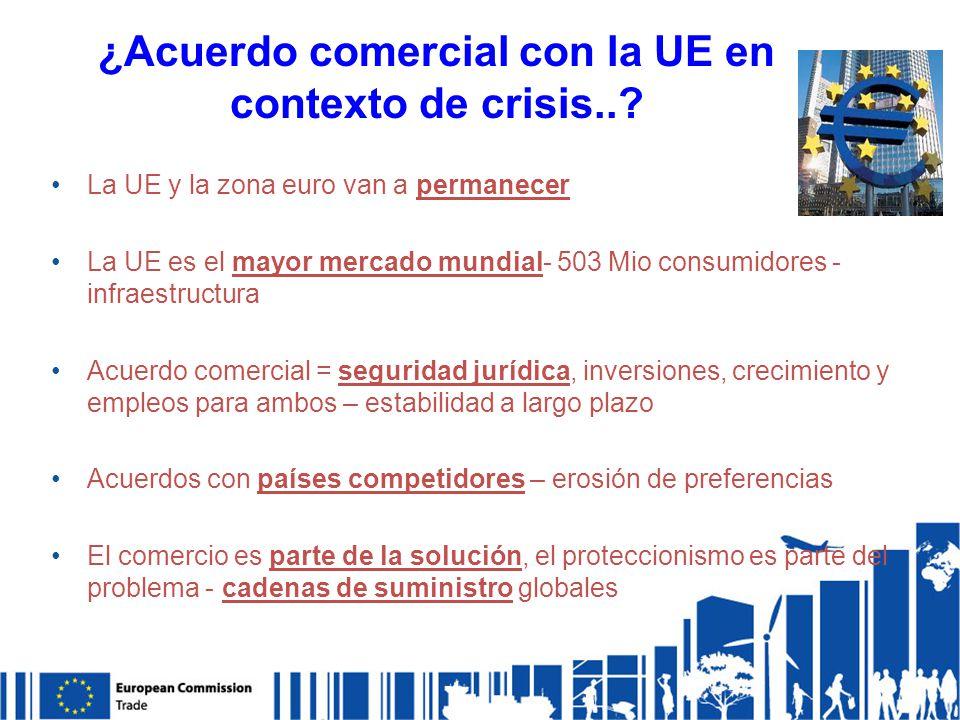 ¿Acuerdo comercial con la UE en contexto de crisis...