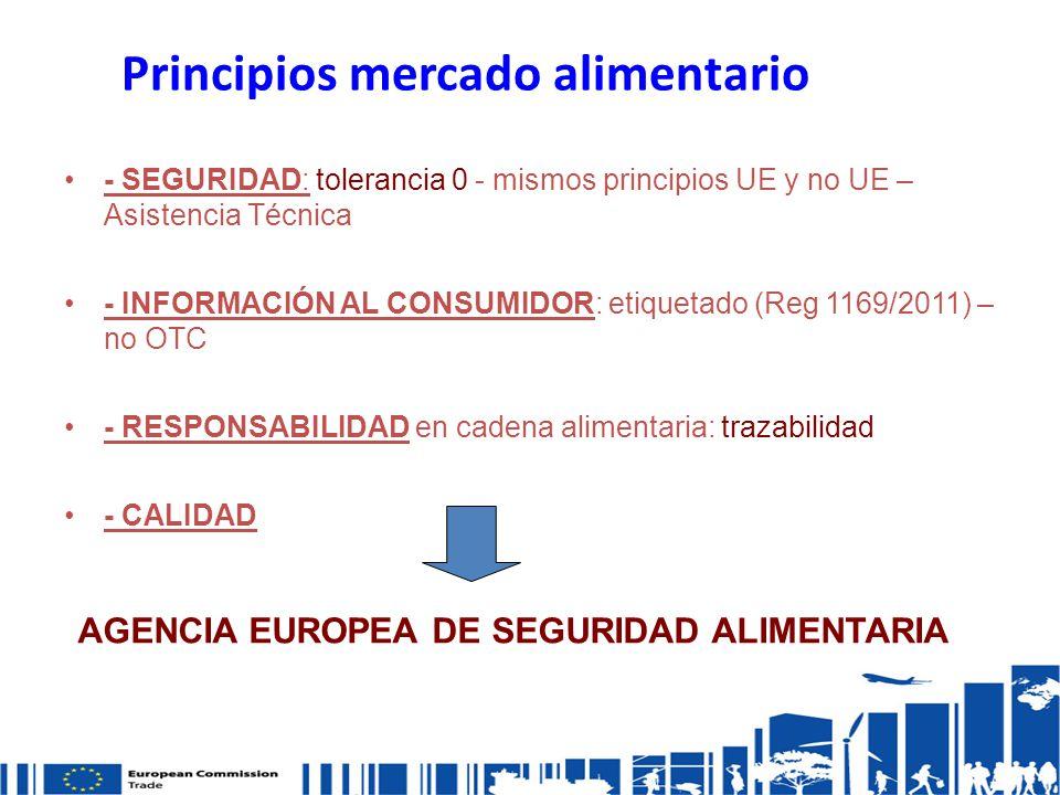 Principios mercado alimentario - SEGURIDAD: tolerancia 0 - mismos principios UE y no UE – Asistencia Técnica - INFORMACIÓN AL CONSUMIDOR: etiquetado (Reg 1169/2011) – no OTC - RESPONSABILIDAD en cadena alimentaria: trazabilidad - CALIDAD AGENCIA EUROPEA DE SEGURIDAD ALIMENTARIA