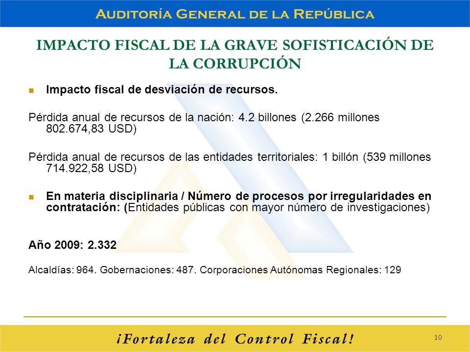 IMPACTO FISCAL DE LA GRAVE SOFISTICACIÓN DE LA CORRUPCIÓN Impacto fiscal de desviación de recursos. Pérdida anual de recursos de la nación: 4.2 billon