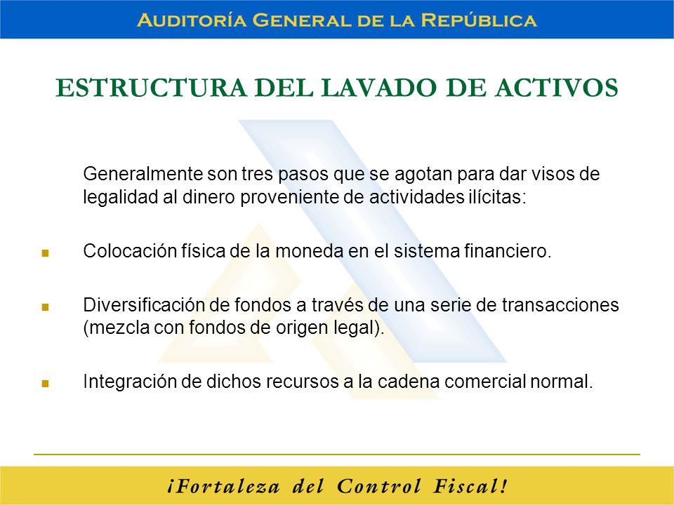 ESTRUCTURA DEL LAVADO DE ACTIVOS Generalmente son tres pasos que se agotan para dar visos de legalidad al dinero proveniente de actividades ilícitas: