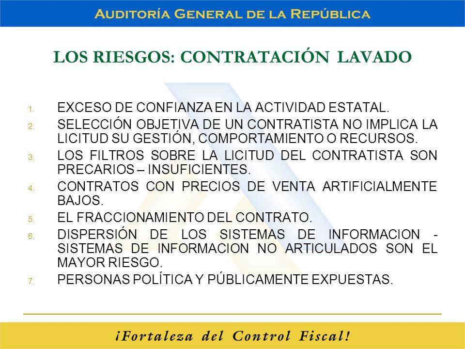 LOS RIESGOS: CONTRATACIÓN LAVADO 1. EXCESO DE CONFIANZA EN LA ACTIVIDAD ESTATAL. 2. SELECCIÓN OBJETIVA DE UN CONTRATISTA NO IMPLICA LA LICITUD SU GEST