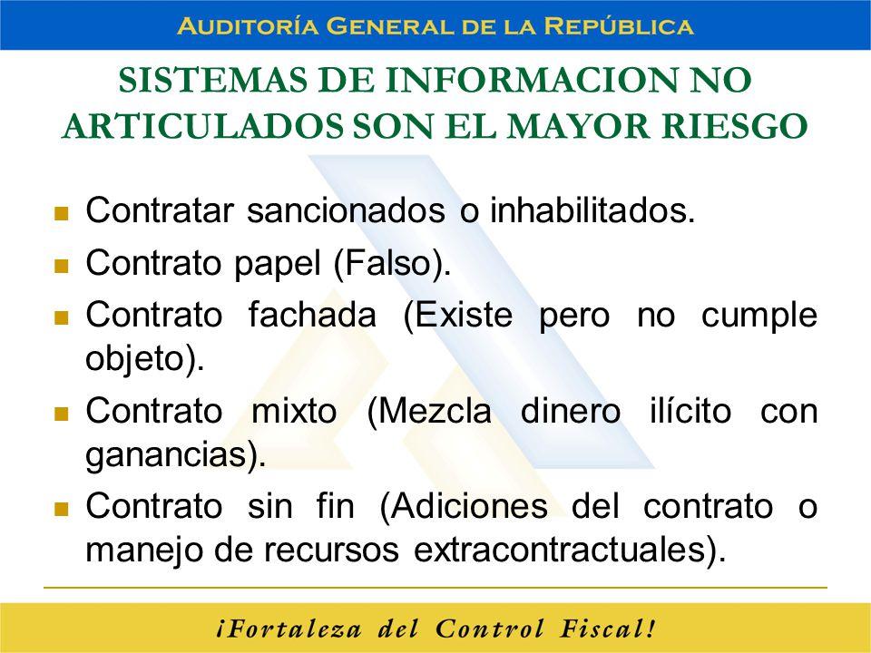 SISTEMAS DE INFORMACION NO ARTICULADOS SON EL MAYOR RIESGO Contratar sancionados o inhabilitados. Contrato papel (Falso). Contrato fachada (Existe per