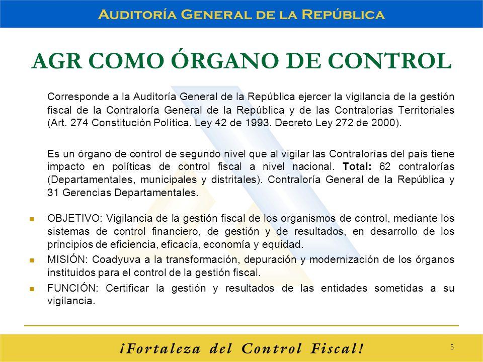 AGR COMO ÓRGANO DE CONTROL Corresponde a la Auditoría General de la República ejercer la vigilancia de la gestión fiscal de la Contraloría General de