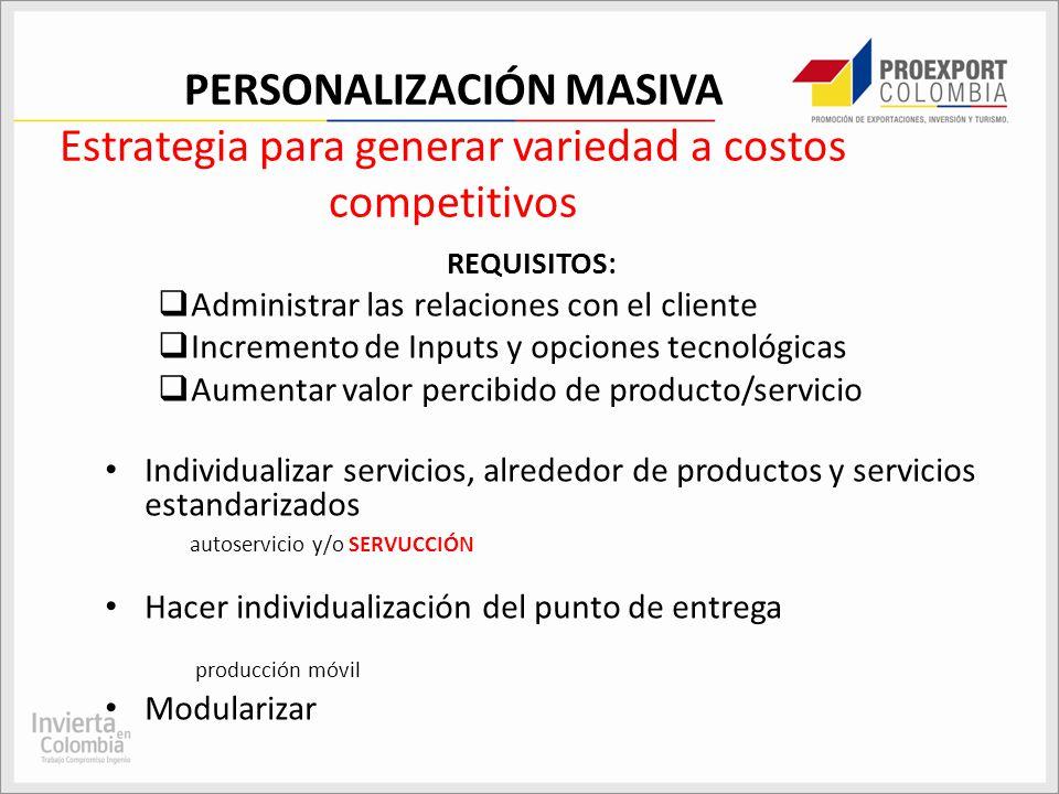 PERSONALIZACIÓN MASIVA Estrategia para generar variedad a costos competitivos REQUISITOS: Administrar las relaciones con el cliente Incremento de Inpu