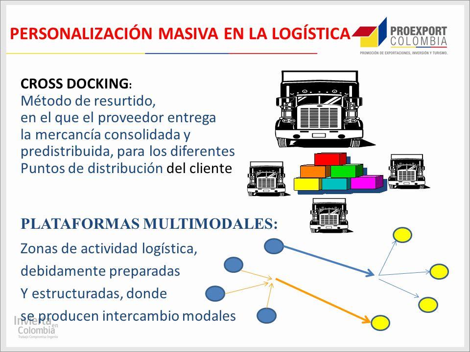 PERSONALIZACIÓN MASIVA EN LA LOGÍSTICA CROSS DOCKING : Método de resurtido, en el que el proveedor entrega la mercancía consolidada y predistribuida,