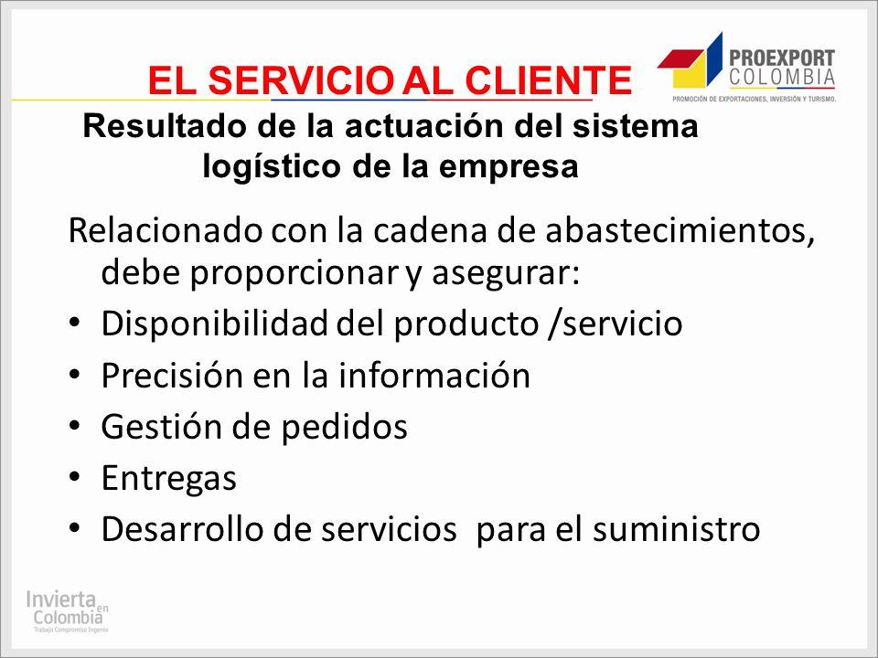 EL SERVICIO AL CLIENTE Resultado de la actuación del sistema logístico de la empresa Relacionado con la cadena de abastecimientos, debe proporcionar y