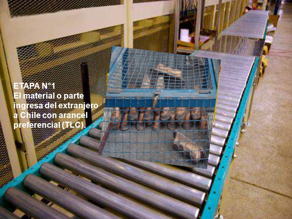 ETAPA N°2 Se realiza el Proceso productivo en Chile, para cumplir con la Regla de Origen y poder acogerse al beneficio arancelario en el mercado destino