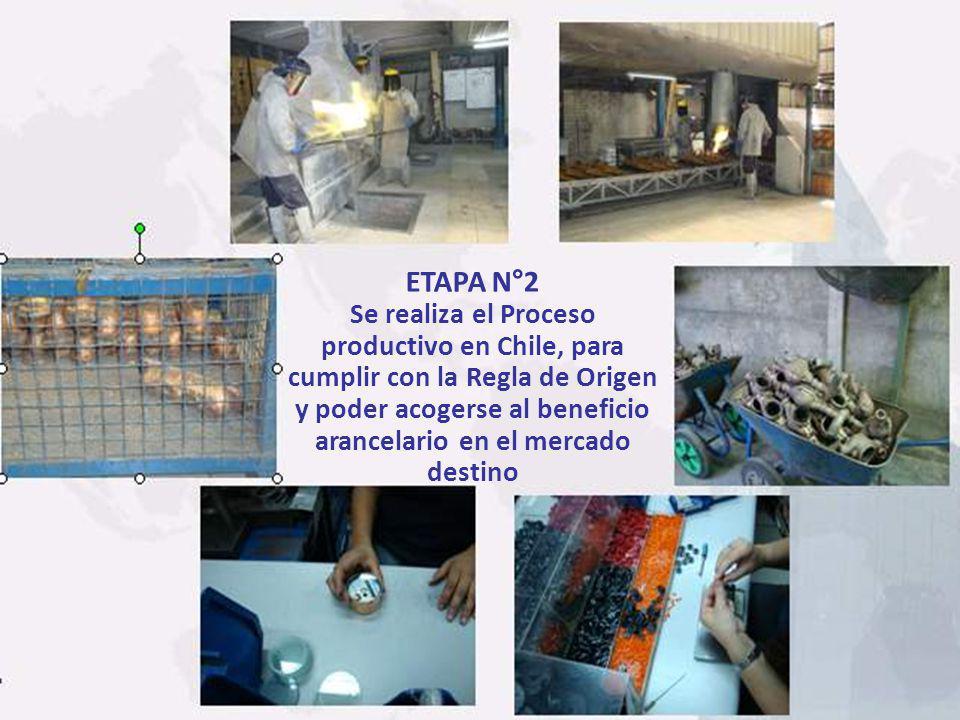ETAPA N°3: Exportación del bien final (que cumple origen chileno) a los países de interés.