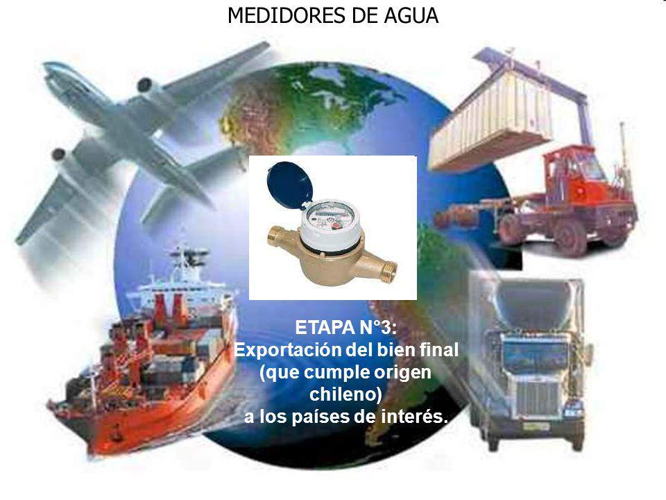 ETAPA N°3: Exportación del bien final (que cumple origen chileno) a los países de interés. MEDIDORES DE AGUA