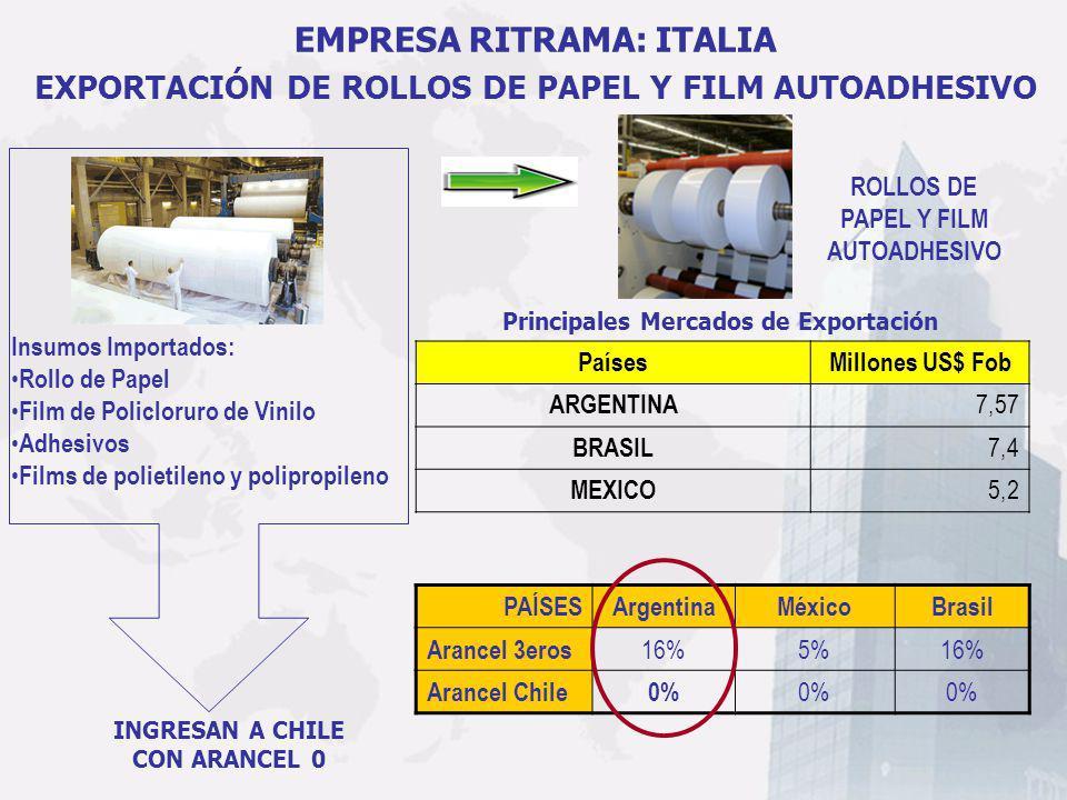 PAÍSESArgentinaMéxicoBrasil Arancel 3eros 16%5%16% Arancel Chile0% EMPRESA RITRAMA: ITALIA EXPORTACIÓN DE ROLLOS DE PAPEL Y FILM AUTOADHESIVO ROLLOS D