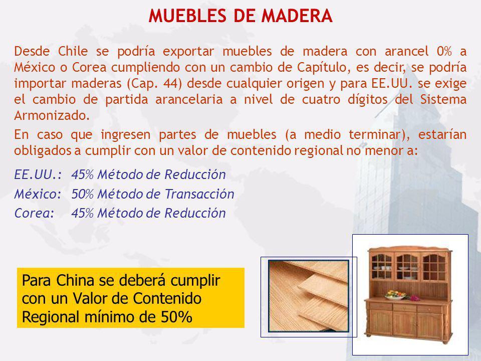 MUEBLES DE MADERA Desde Chile se podría exportar muebles de madera con arancel 0% a México o Corea cumpliendo con un cambio de Capítulo, es decir, se