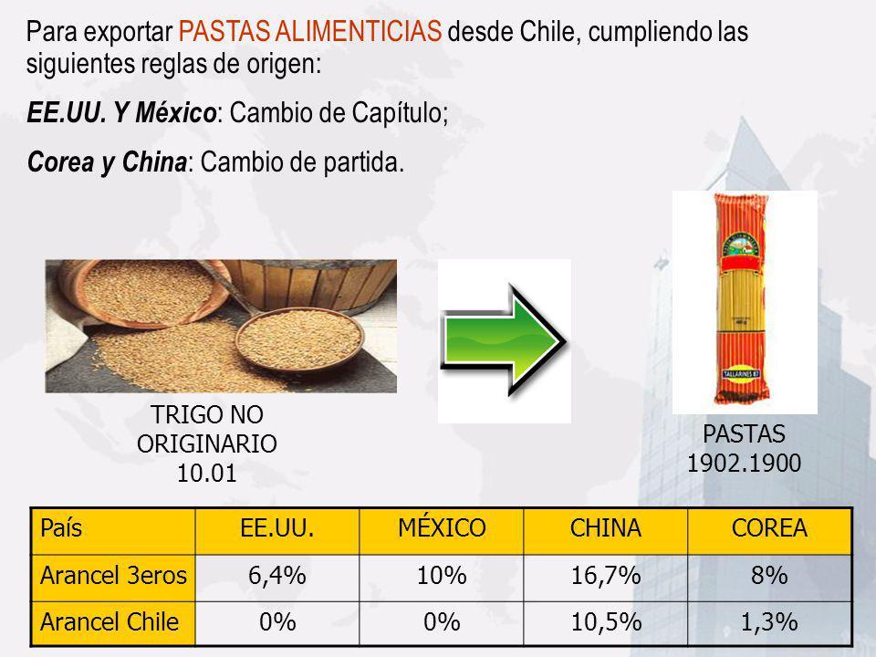 PASTAS 1902.1900 TRIGO NO ORIGINARIO 10.01 PaísEE.UU.MÉXICOCHINACOREA Arancel 3eros6,4%10%16,7%8% Arancel Chile0% 10,5%1,3% Para exportar PASTAS ALIME