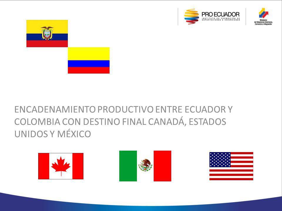 ACUERDOS COMERCIALES VIGENTES DE COLOMBIA Acuerdos de Libre Comercio Asociación Europea de Libre Comercio (AELC) Canadá (Vigente a partir de 2011) Estados Unidos (Vigente a partir del 2012) Chile El Salvador, Guatemala, Honduras (Triángulo del Norte) México (Vigente a partir de 1995) Acuerdos de Alcance Parcial CAN – MERCOSUR CARICOM EFTA Venezuela Cuba Fuente: Tratados de Libre Comercio, Colombia – Ministerio de Comercio, Industria y Tursimo