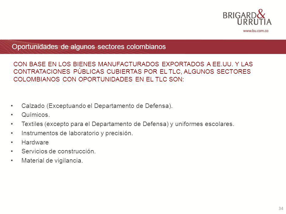 34 Oportunidades de algunos sectores colombianos Calzado (Exceptuando el Departamento de Defensa).