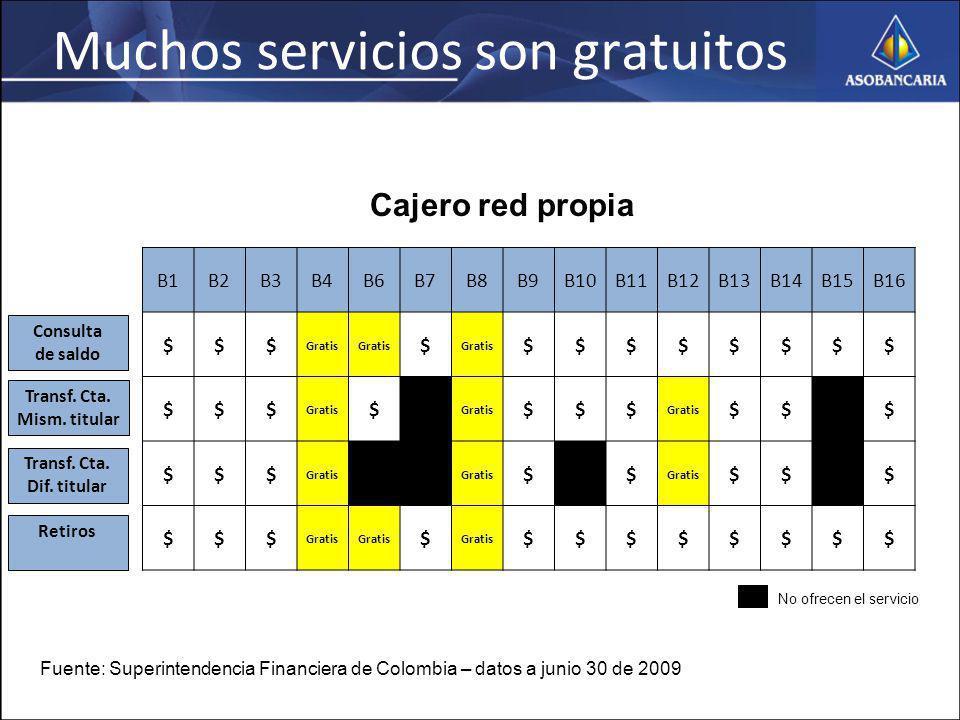 Muchos servicios son gratuitos Consulta de saldo Transf.