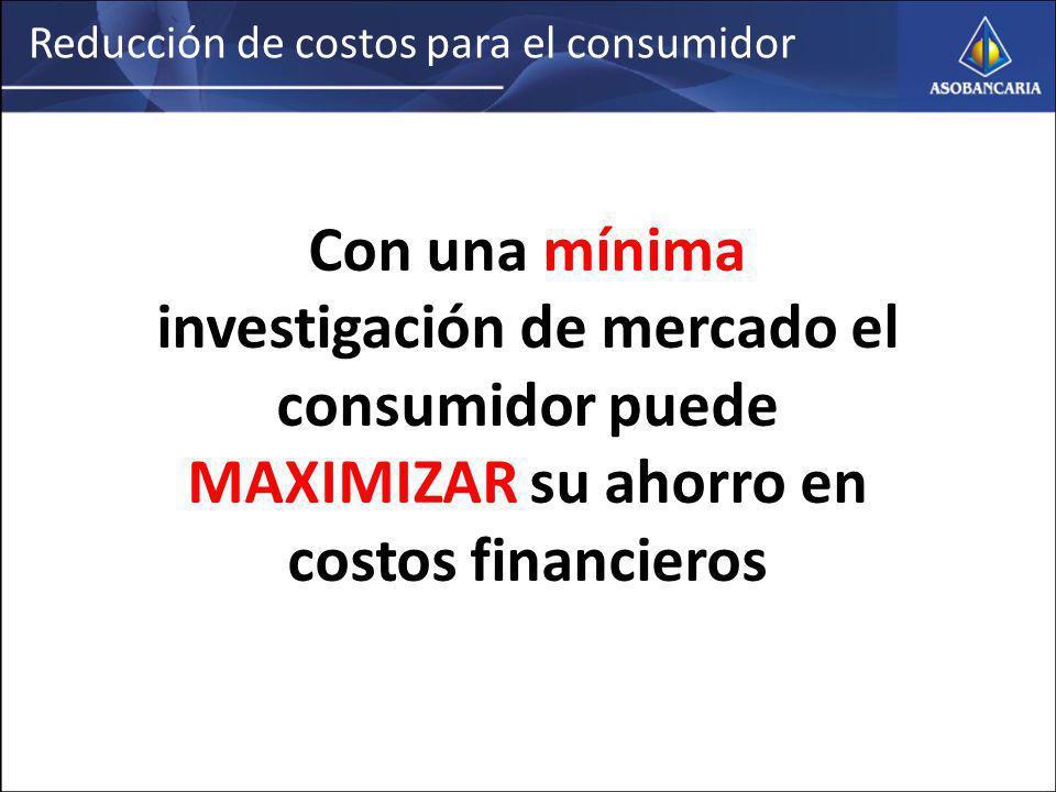 Con una mínima investigación de mercado el consumidor puede MAXIMIZAR su ahorro en costos financieros Reducción de costos para el consumidor
