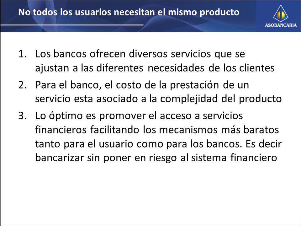 No todos los usuarios necesitan el mismo producto 1.Los bancos ofrecen diversos servicios que se ajustan a las diferentes necesidades de los clientes 2.Para el banco, el costo de la prestación de un servicio esta asociado a la complejidad del producto 3.