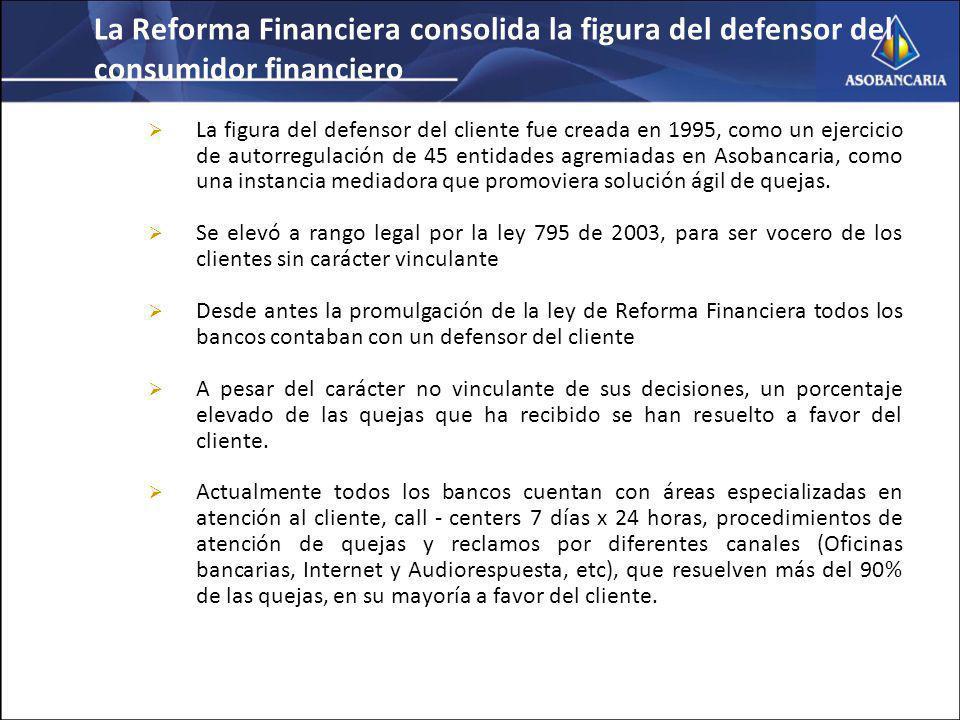 La Reforma Financiera consolida la figura del defensor del consumidor financiero La figura del defensor del cliente fue creada en 1995, como un ejercicio de autorregulación de 45 entidades agremiadas en Asobancaria, como una instancia mediadora que promoviera solución ágil de quejas.