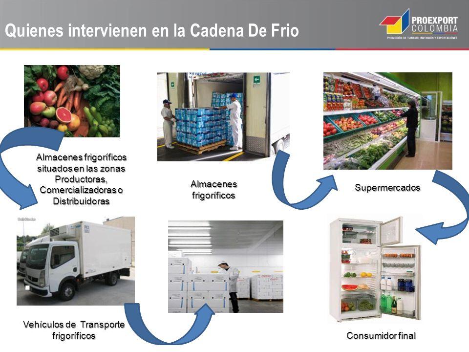 Aspectos para el manejo productos refrigerados (1) Tenga en cuenta que el manejo de este tipo de productos, esta bajo las normas de calidad que el importador o que el país importador establezca.