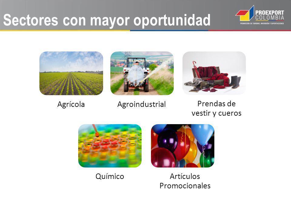 Sectores con mayor oportunidad AgrícolaAgroindustrial QuímicoArtículos Promocionales Prendas de vestir y cueros