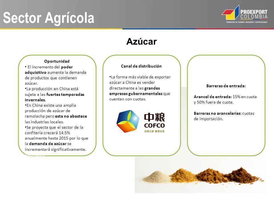 Sector Agrícola Azúcar Oportunidad El incremento del poder adquisitivo aumenta la demanda de productos que contienen azúcar. La producción en China es