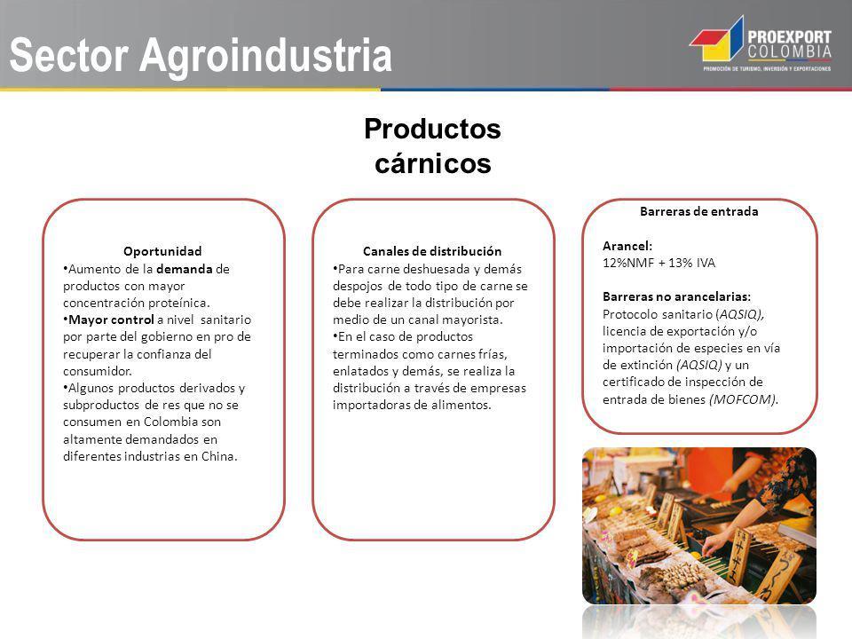 Sector Agroindustria Productos cárnicos Oportunidad Aumento de la demanda de productos con mayor concentración proteínica. Mayor control a nivel sanit