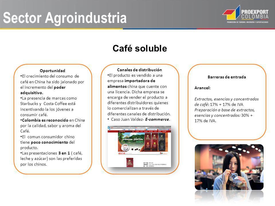 Sector Agroindustria Café soluble Oportunidad El crecimiento del consumo de café en China ha sido jalonado por el incremento del poder adquisitivo. La