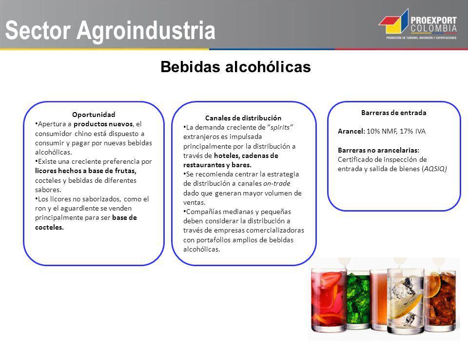 Sector Agroindustria Bebidas alcohólicas Oportunidad Apertura a productos nuevos, el consumidor chino está dispuesto a consumir y pagar por nuevas bebidas alcohólicas.