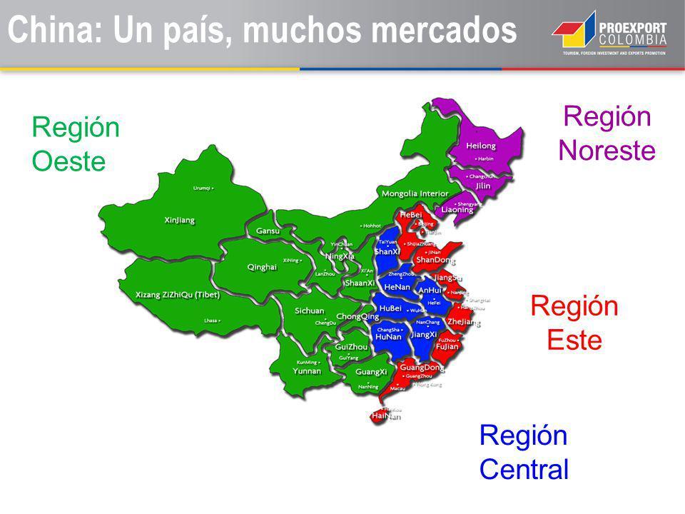 China: Un país, muchos mercados Región Noreste Región Este Región Central Región Oeste