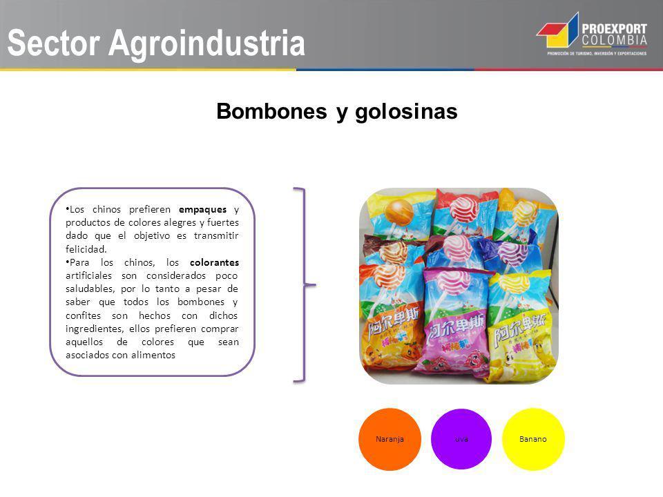 Sector Agroindustria Bombones y golosinas Los chinos prefieren empaques y productos de colores alegres y fuertes dado que el objetivo es transmitir felicidad.