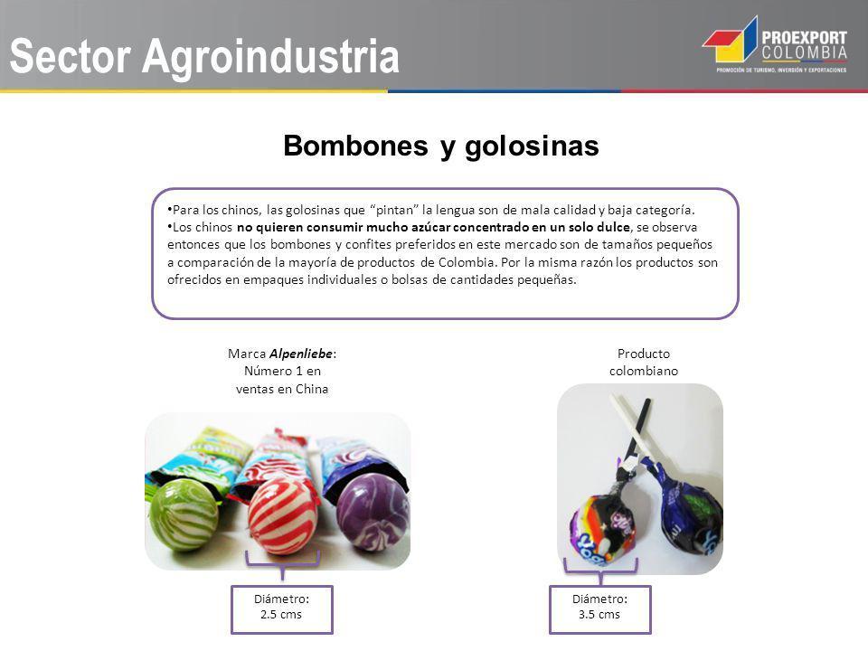Producto colombiano Sector Agroindustria Bombones y golosinas Para los chinos, las golosinas que pintan la lengua son de mala calidad y baja categoría.