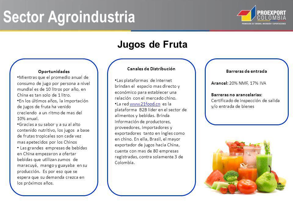 Sector Agroindustria Oportunidades Mientras que el promedio anual de consumo de jugo por persona a nivel mundial es de 10 litros por año, en China es