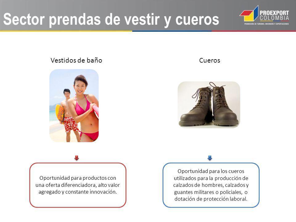 Sector prendas de vestir y cueros Vestidos de baño Oportunidad para productos con una oferta diferenciadora, alto valor agregado y constante innovació