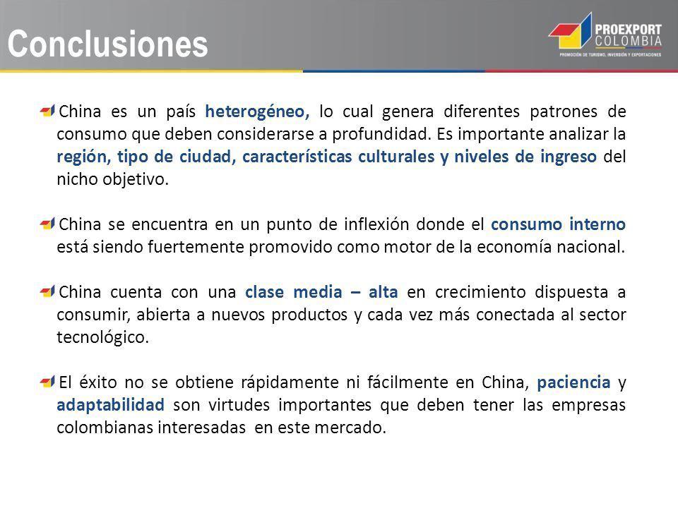 Conclusiones China es un país heterogéneo, lo cual genera diferentes patrones de consumo que deben considerarse a profundidad.