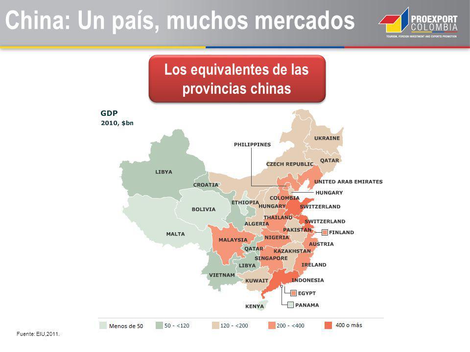 China: Un país, muchos mercados Fuente: EIU,2011. Los equivalentes de las provincias chinas