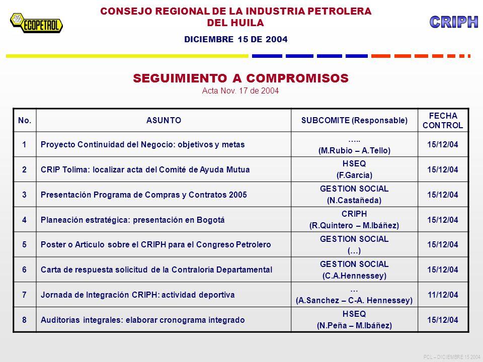 CONSEJO REGIONAL DE LA INDUSTRIA PETROLERA DEL HUILA DICIEMBRE 15 DE 2004 PCL – DICIEMBRE 15 2004 SEGUIMIENTO A COMPROMISOS Acta Nov.