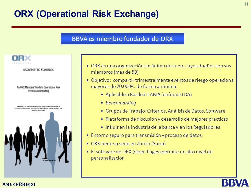 11 Área de Riesgos BBVA es miembro fundador de ORX ORX (Operational Risk Exchange) ORX es una organización sin ánimo de lucro, cuyos dueños son sus mi