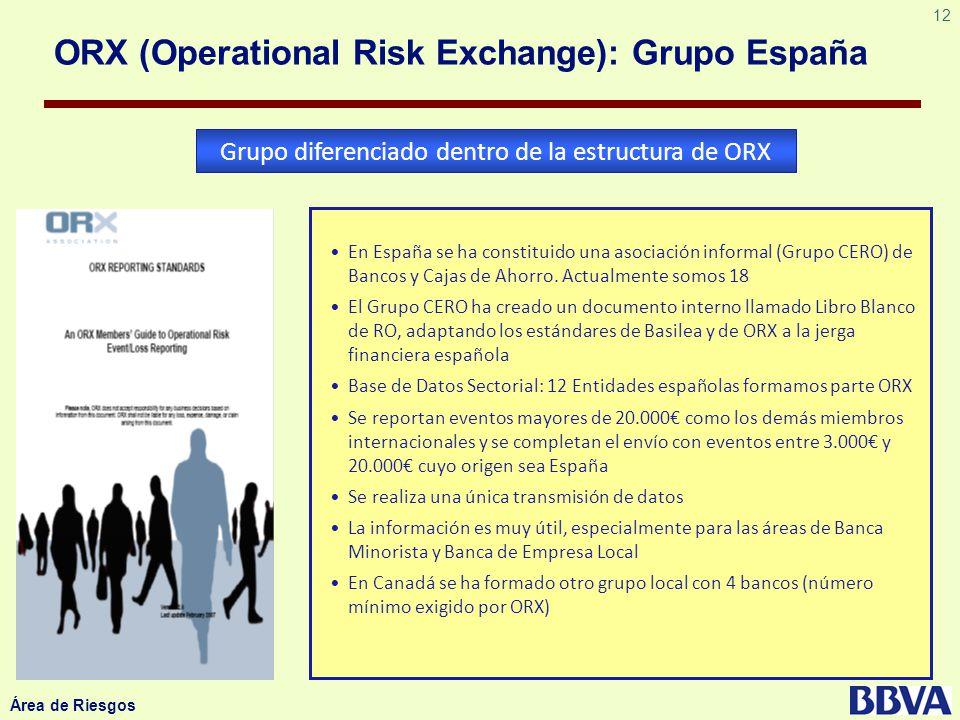 12 Área de Riesgos Grupo diferenciado dentro de la estructura de ORX ORX (Operational Risk Exchange): Grupo España En España se ha constituido una aso
