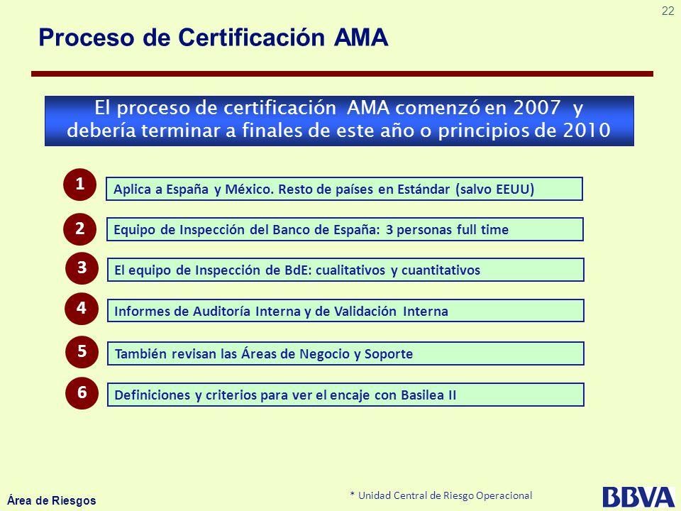 22 Área de Riesgos Proceso de Certificación AMA El proceso de certificación AMA comenzó en 2007 y debería terminar a finales de este año o principios