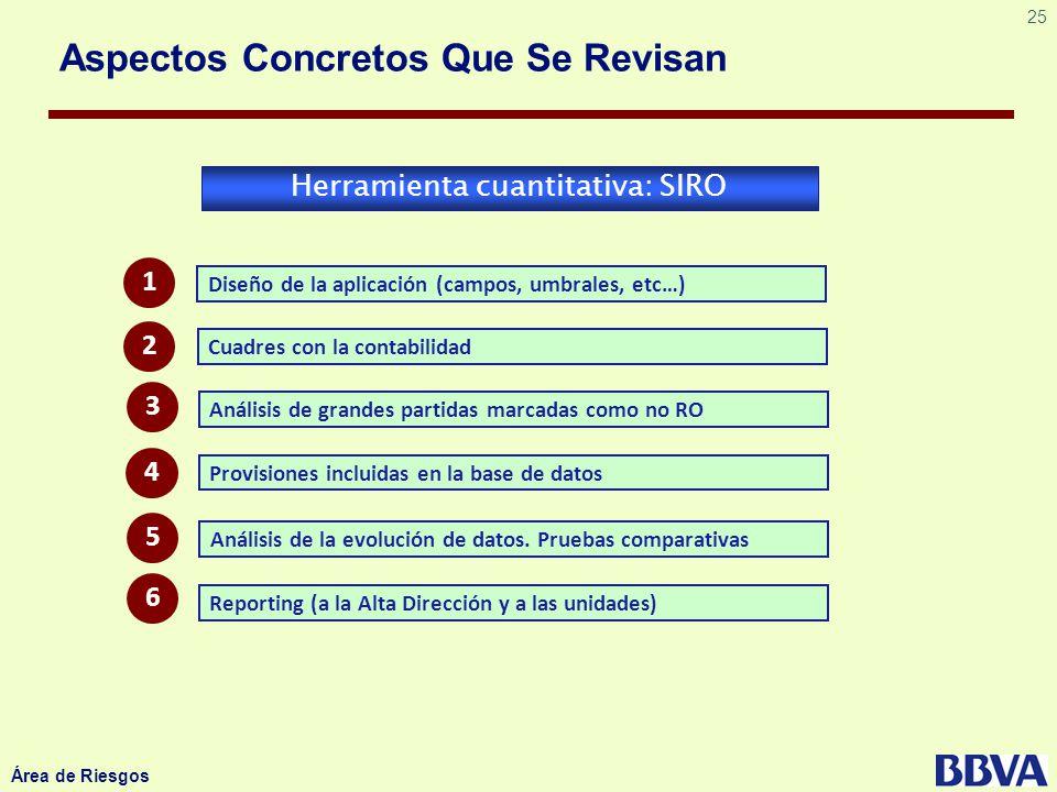 25 Área de Riesgos Aspectos Concretos Que Se Revisan Herramienta cuantitativa: SIRO Diseño de la aplicación (campos, umbrales, etc…) Cuadres con la co