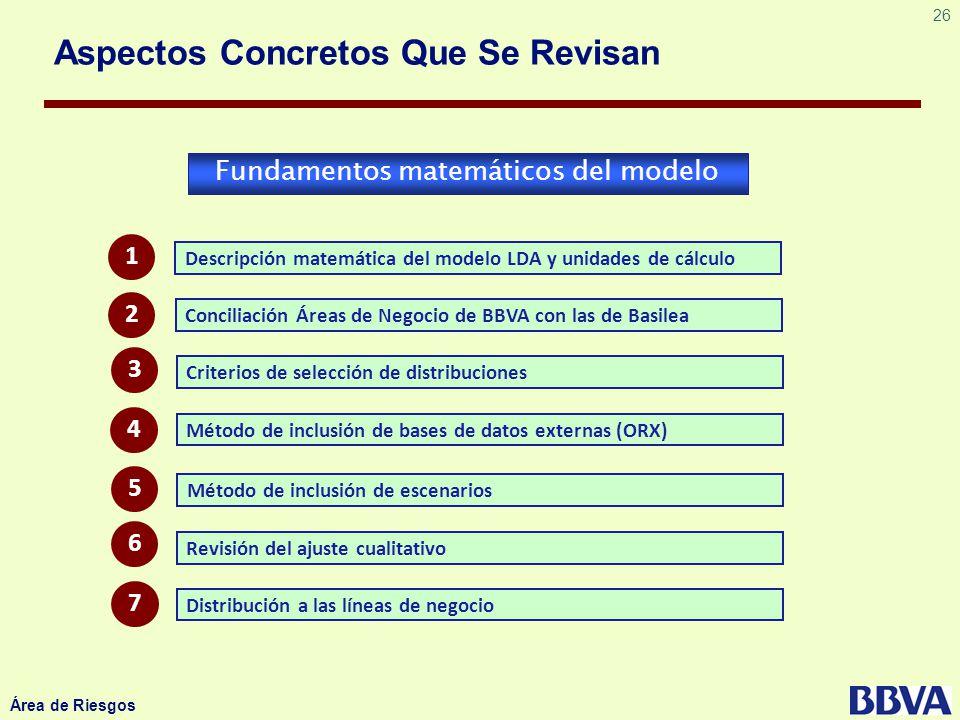 26 Área de Riesgos Aspectos Concretos Que Se Revisan Fundamentos matemáticos del modelo Descripción matemática del modelo LDA y unidades de cálculo Co