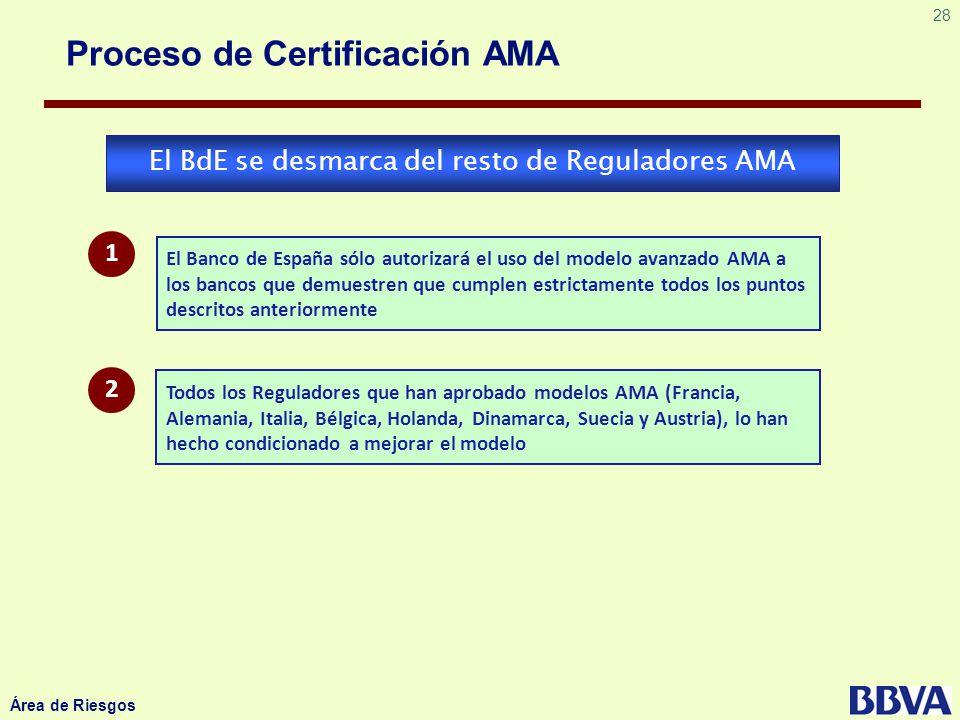 28 Área de Riesgos El Banco de España sólo autorizará el uso del modelo avanzado AMA a los bancos que demuestren que cumplen estrictamente todos los p