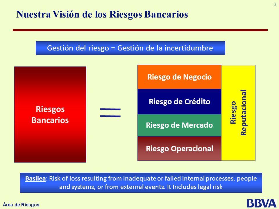 3 Área de Riesgos Nuestra Visión de los Riesgos Bancarios Gestión del riesgo = Gestión de la incertidumbre Riesgos Bancarios Riesgo de Crédito Riesgo